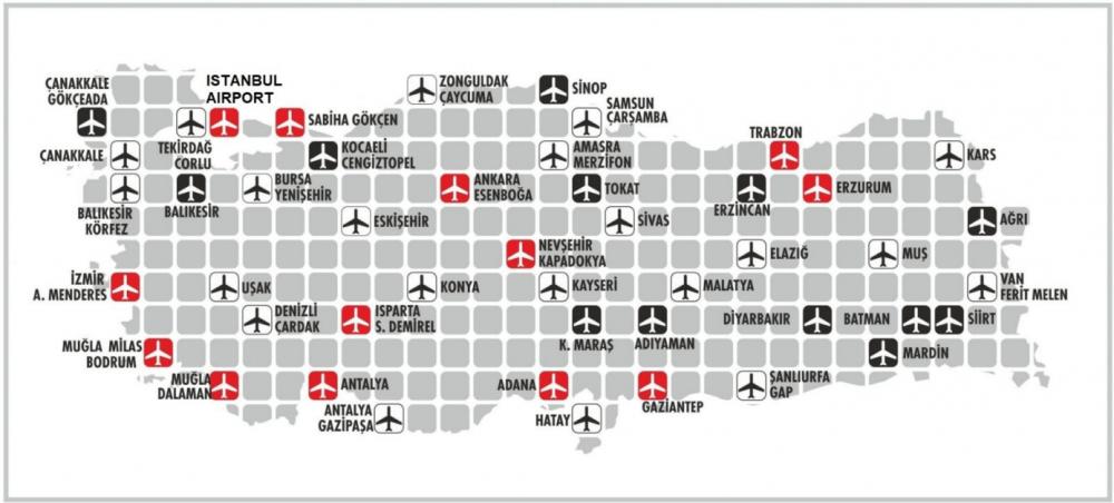 Аэропорты в Турции