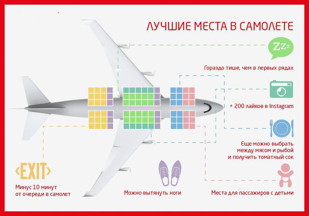 Какие места бывают в самолете