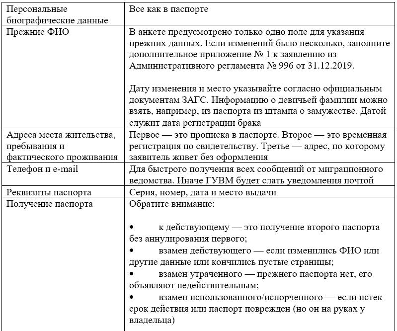 Пример заполнения анкеты на загранпаспорт