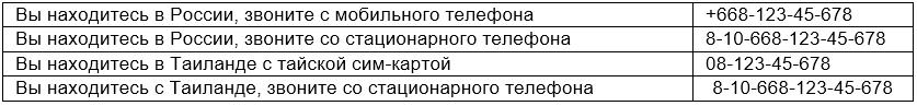 Звонки из России в Таиланд